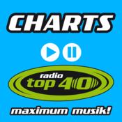 Radio radio TOP 40 - Charts