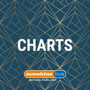 Radio sunshine live - Charts