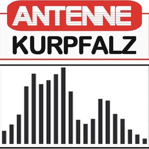 Radio antenne-kurpfalz