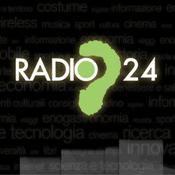 Podcast Radio 24 - MELOG - Cronache meridiane